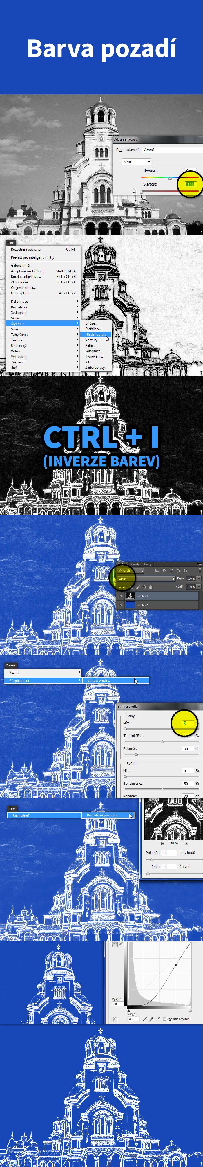 blueprint-postup